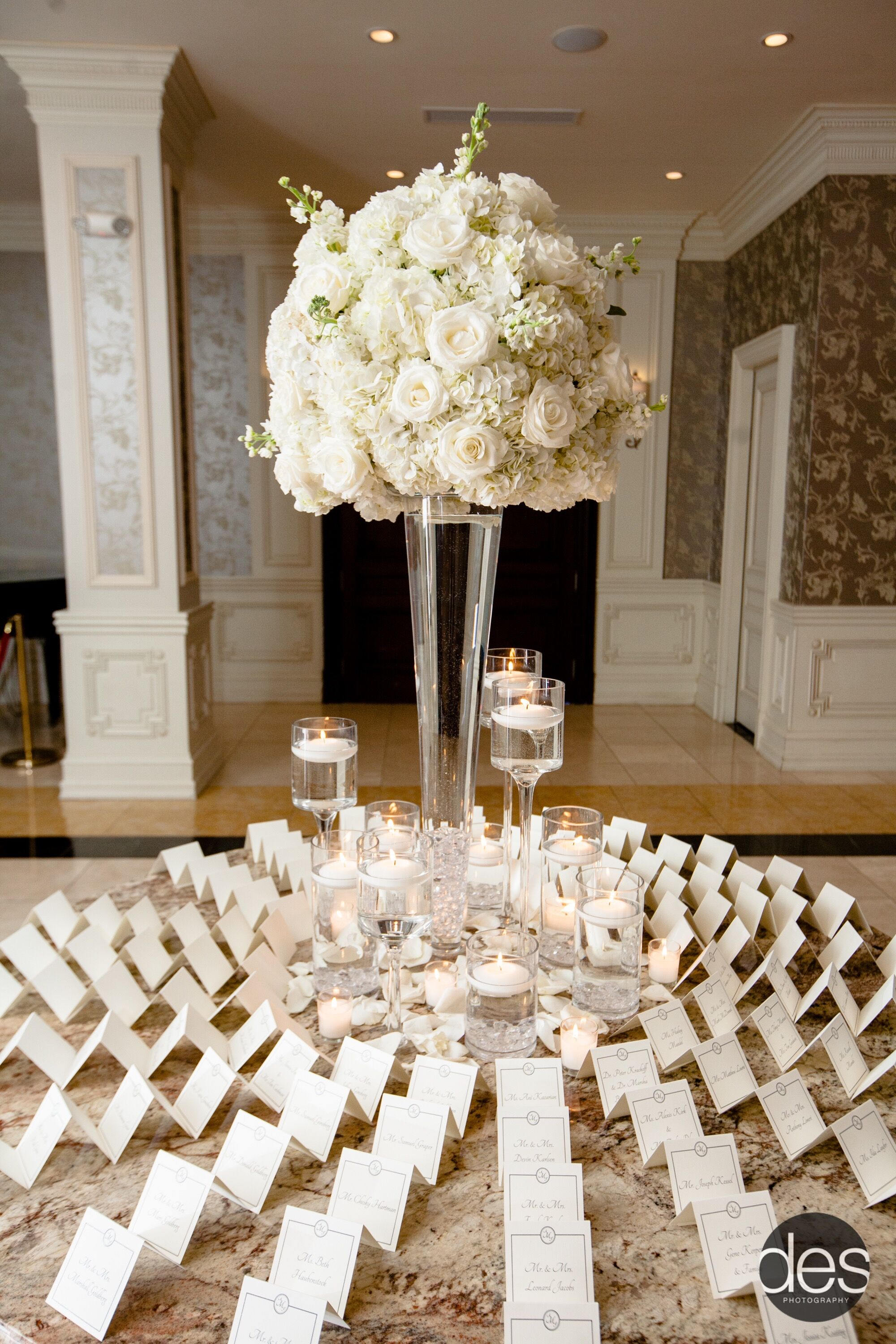 unique wedding venues northern new jersey%0A wedding venues in paramus nj Map Of North America With States
