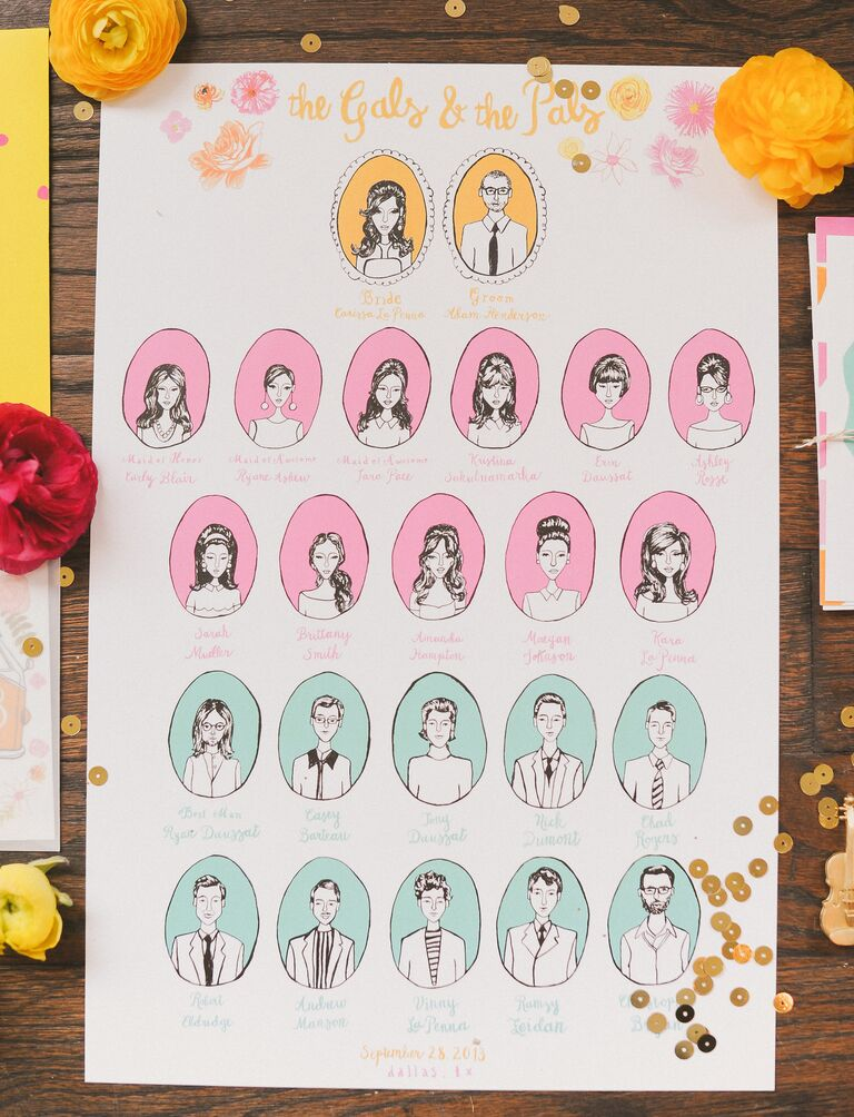 Illustrated bridesmaids and groomsmen poster