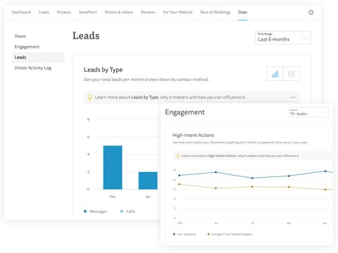 Track your business analytics