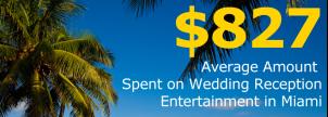Miami Wedding Entertainment Costs