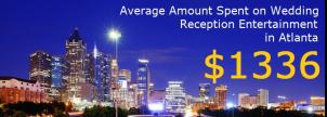 Atlanta Wedding Entertainment Costs