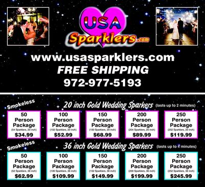 USA Sparkler Company
