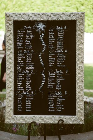 Chalkboard Sign Seating Chart