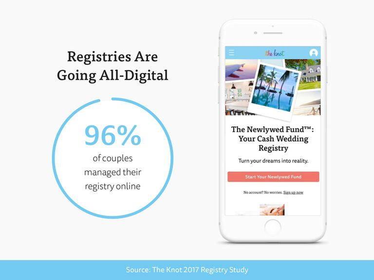 Online Wedding Registry.The Knot Wedding Registry Study 2017 Top Registry Trends