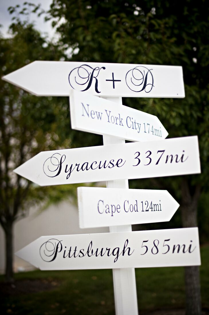 Wedding Guest Location and Mileage Signpost