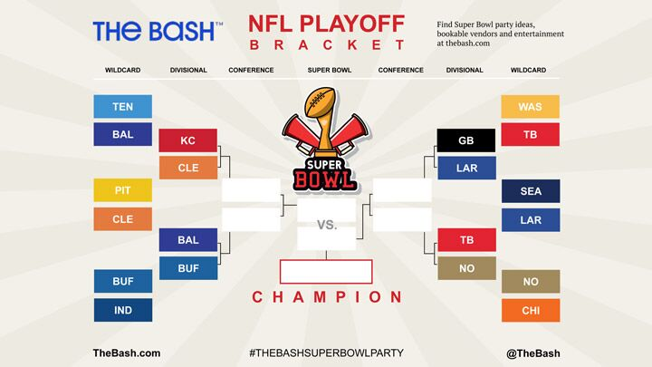 NFL Playoff Bracket Super Bowl 55
