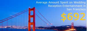 San Francisco Wedding Entertainment Cost