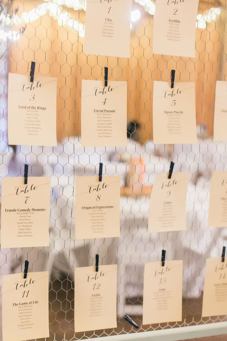 Game- and Book-Themed Table Names