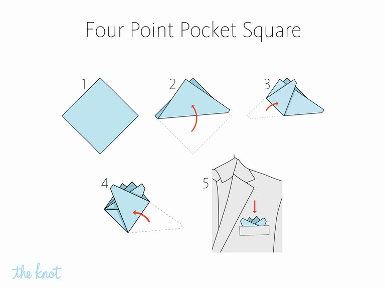 The Knot - How to fold a four point pocket square