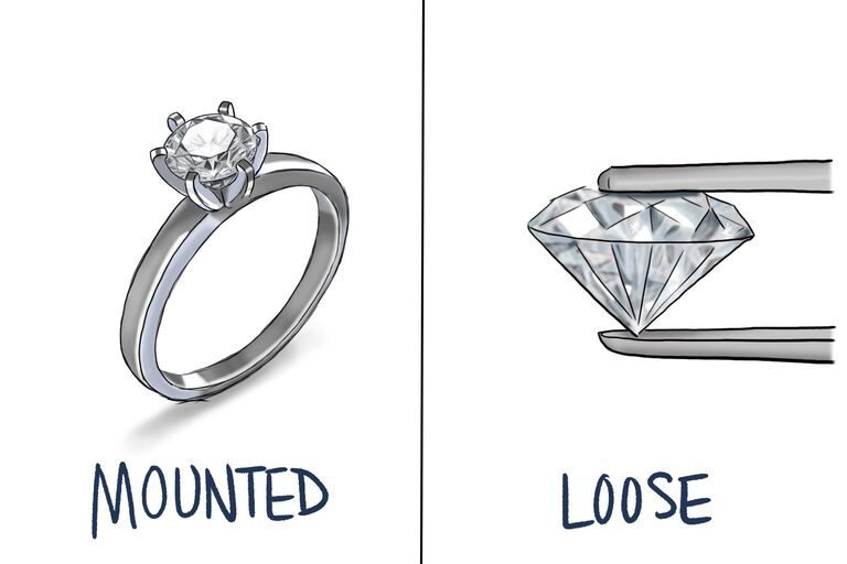 Mounted Vs Loose Diamond Stone