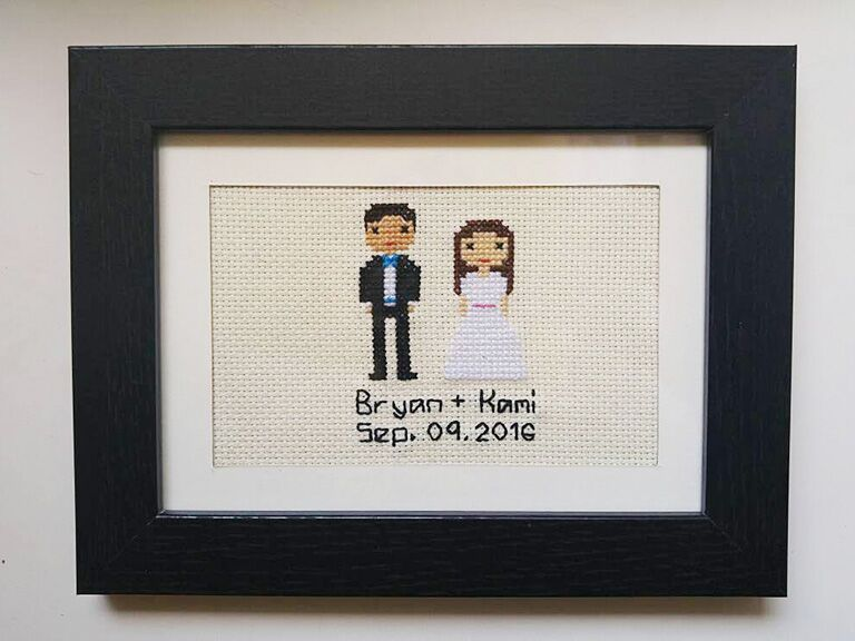 Sentimental christmas gifts for girlfriend
