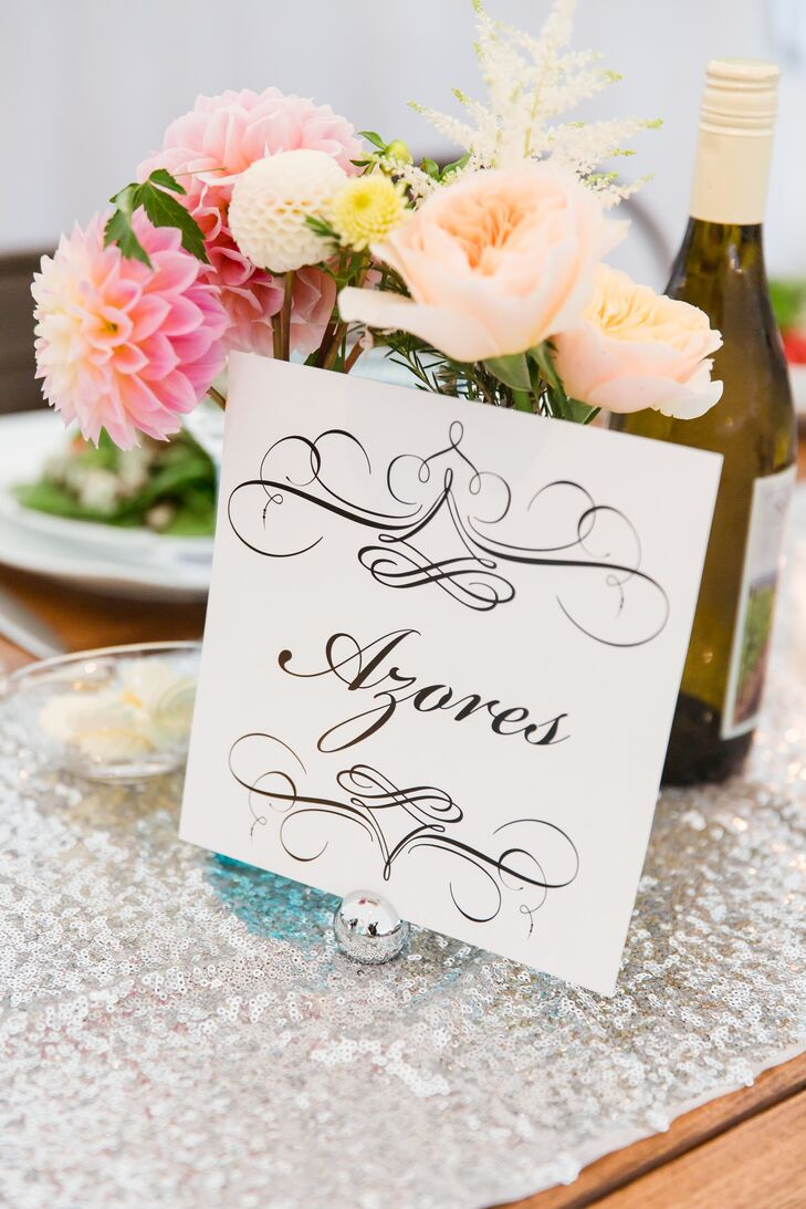 Travel-Themed Table Names