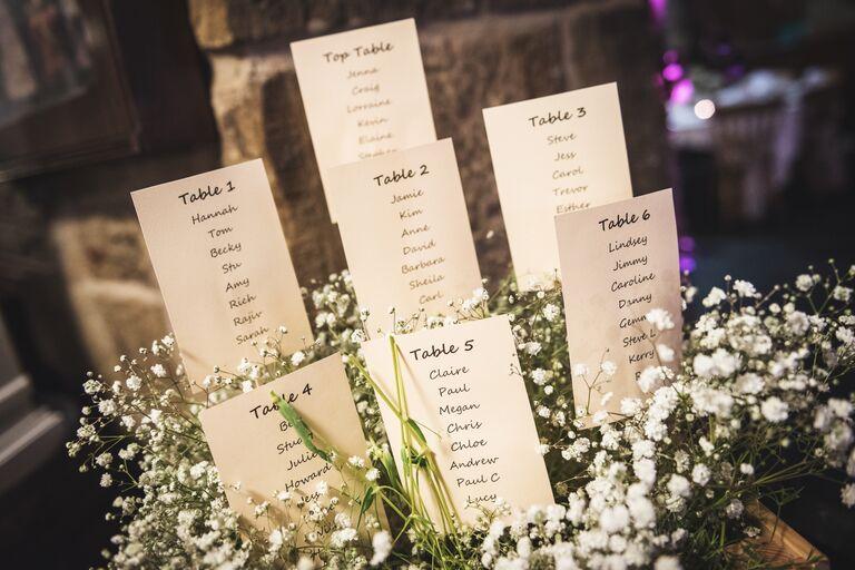 guest list etiquette table seating arrangements wedding