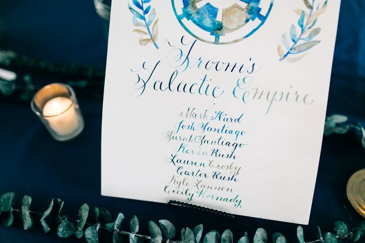 Blue Watercolor Wedding Party Sign