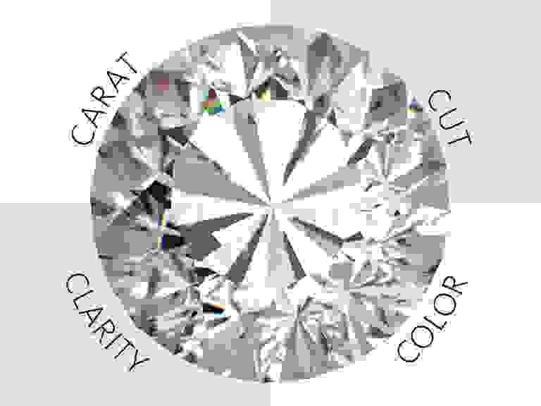 The 4C's of diamond grading