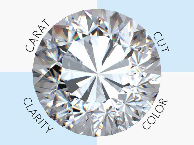 The 4C's of diamond grading