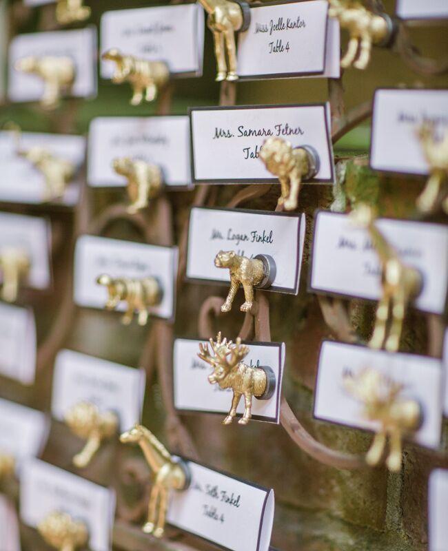 Animal Wedding Ideas