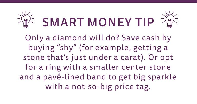 ally smart money tip