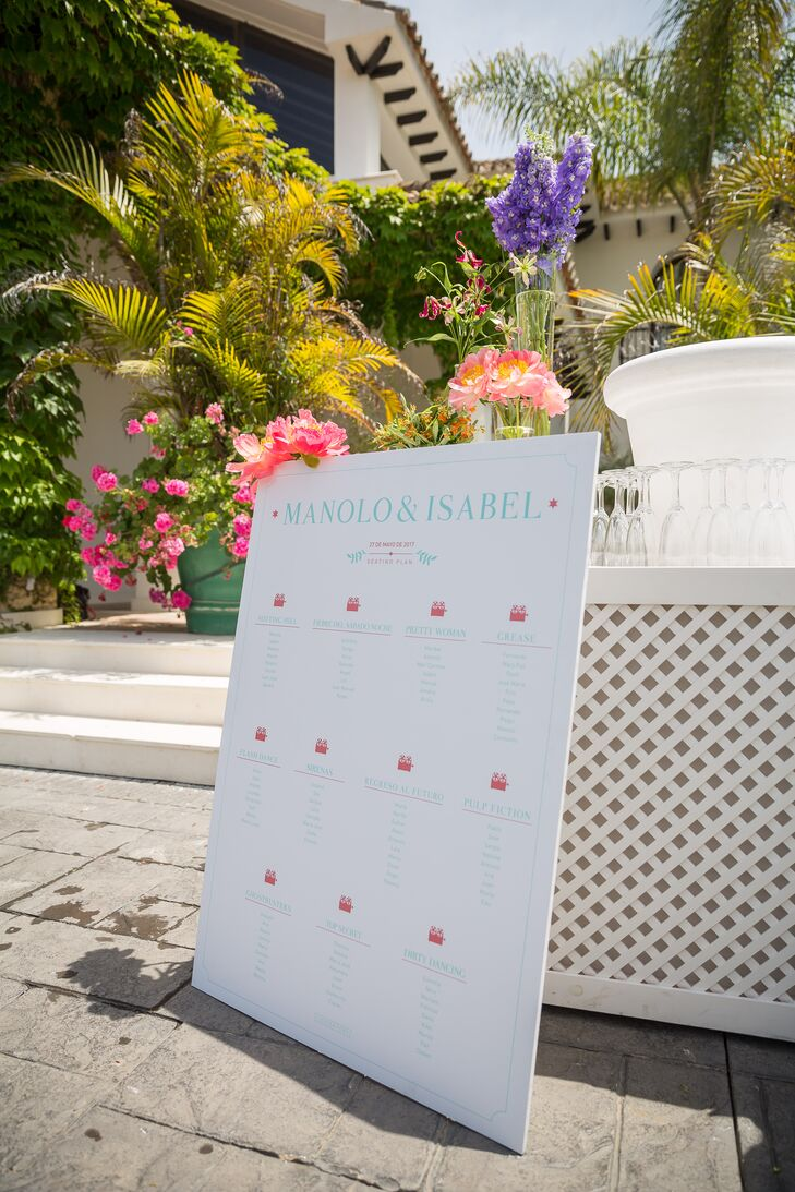 Turquoise and Pink Film-Themed Seating Chart
