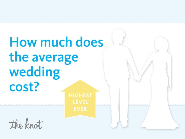 Average wedding cost hits national all time high of 31213 the knot 2014 real weddings study junglespirit Images