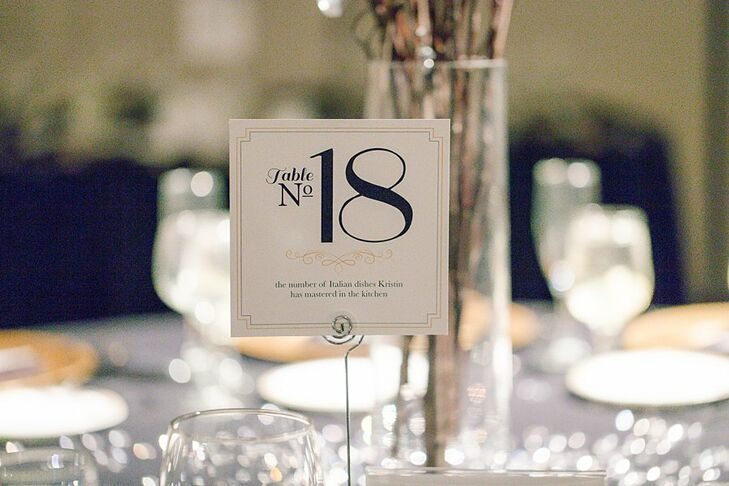 Art Deco Inspired Table Numbers