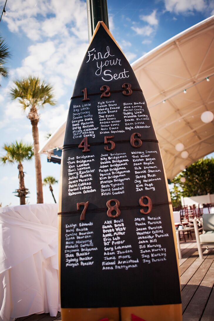 Guests were guided to their seats by a surfboard chart that was fit for sail, creative and easily read.