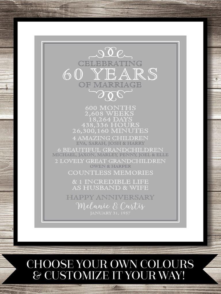 60th anniversary themed print