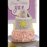 Newburgh, NY Event Planner | Gracie's Party Ideas