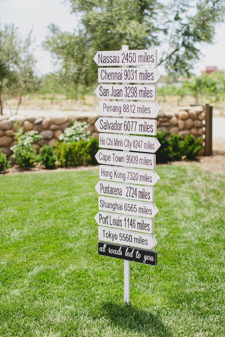 Wedding Location and Mileage Signpost