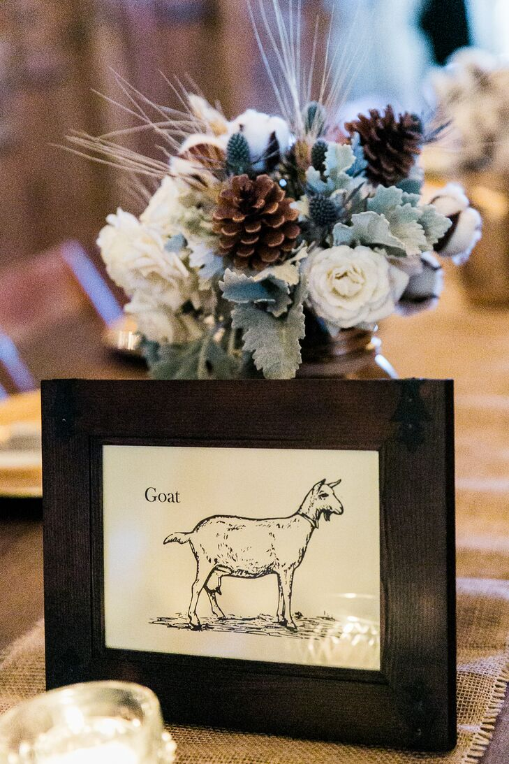 Livestock Table Numbers