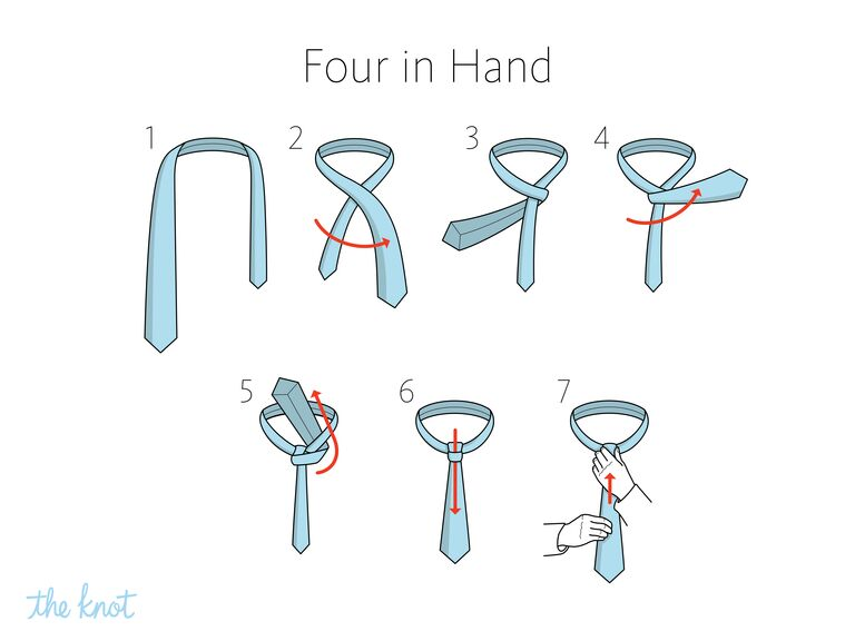 The Knot - How to tie a four-in-hand knot
