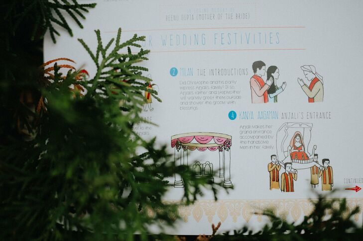 "To help their non-Indian guests understand how the ceremony would unfold, Anjali and Christophe created illustrated ceremony programs that explained the different traditions and their symbolism. ""Our wedding ceremony programs were really cool,"" Anjali says. ""We had each Hindu ritual explained in English with a fun graphic. They were our favorite items of the whole wedding."""