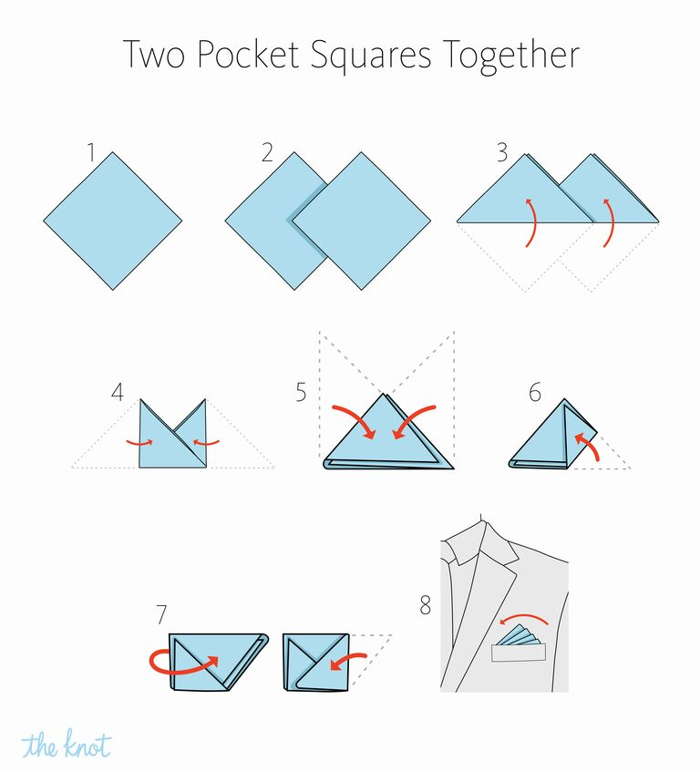 The Knot - How to fold two pocket squares together